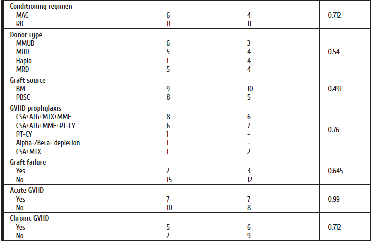 14_Table 1. Patients characteristics_2.png